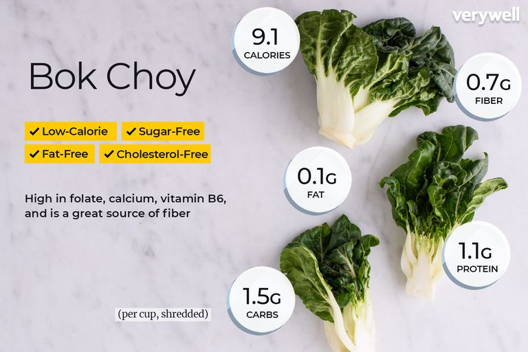 Bok Choy annotated