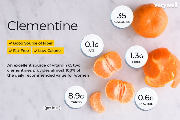 Carbs In Oranges >> Clementine Nutrition Facts Calories Carbs And Health Benefits