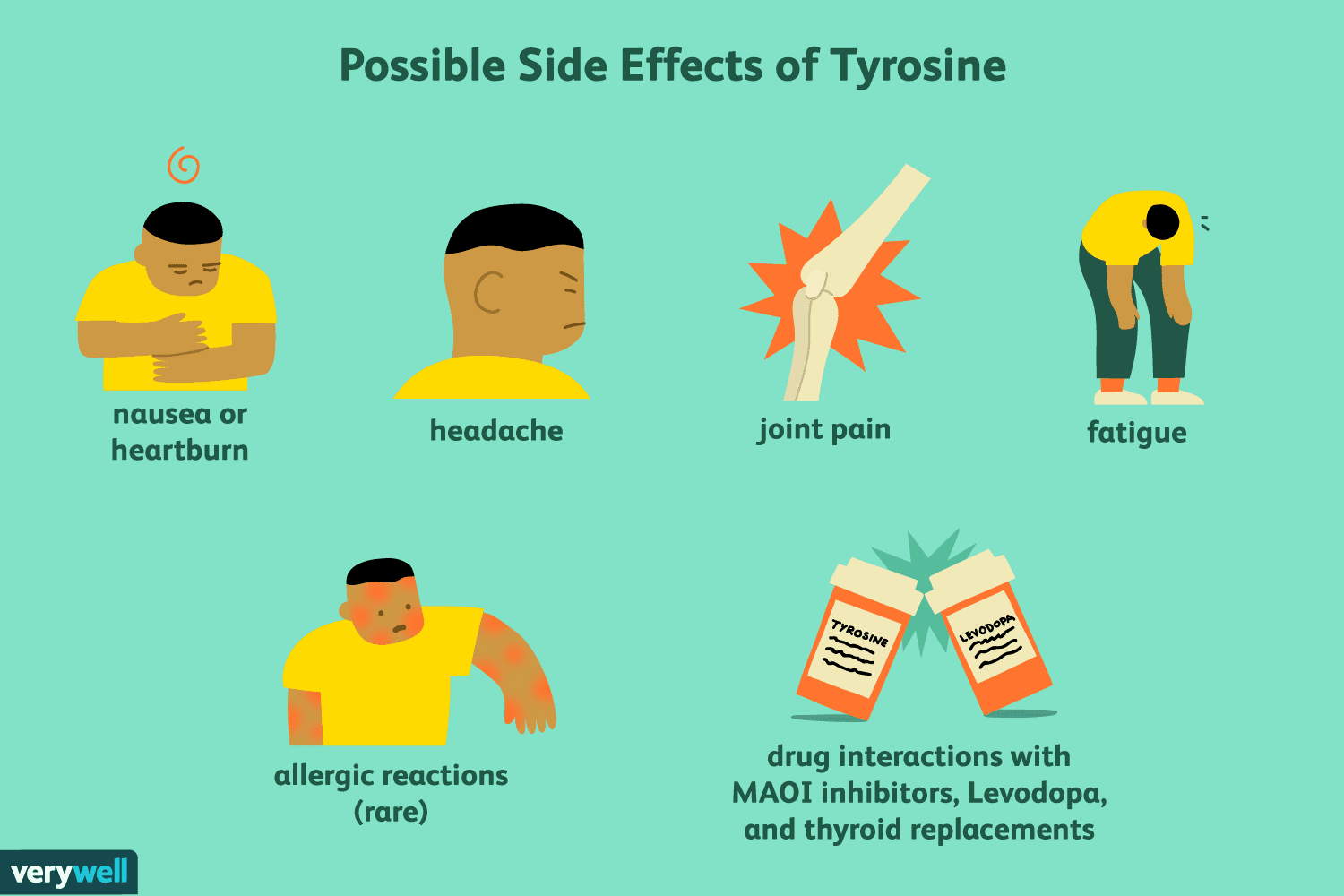 Tyrosine: Benefits, Side Effects, Dosage, and Interactions