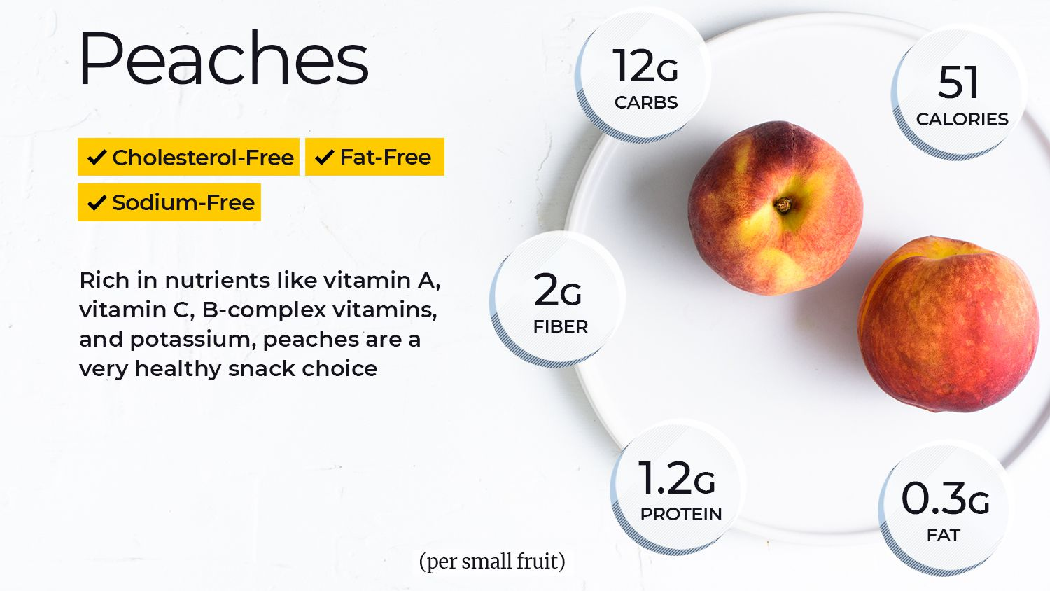 can i eat peaches on low fat diet