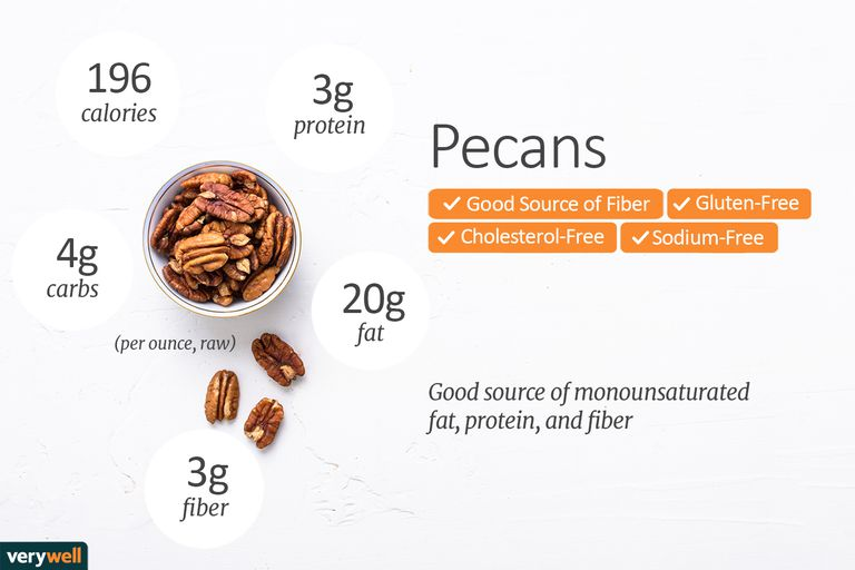 pecan nutrition facts and health benefits