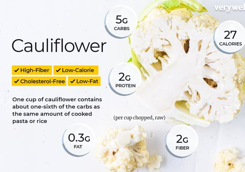 Cauliflower annotated