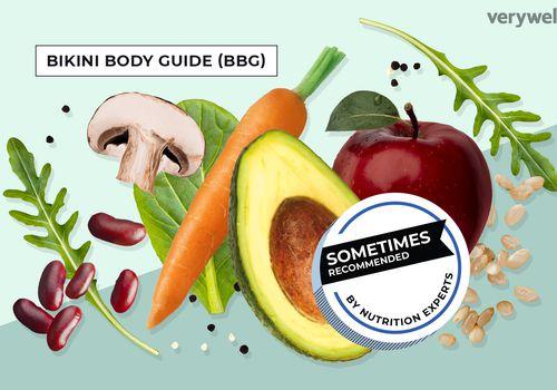 Bikini body guide diet BBG