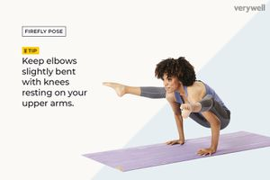 an index of yoga poses