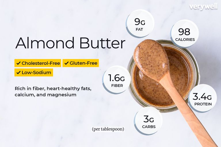 almond butter nutrition facts and health benefits