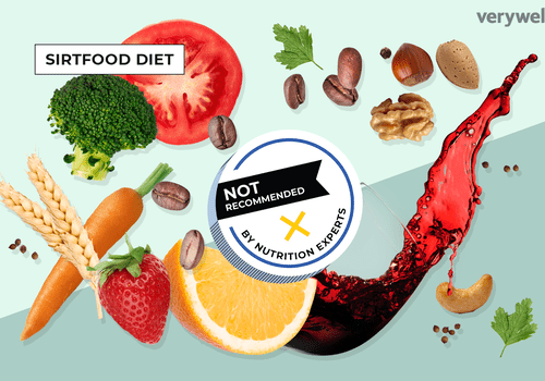 Foods that are part of a sirtfood diet