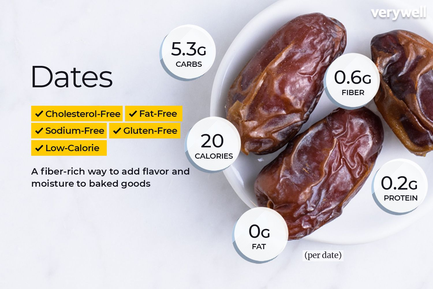 Dates Nutrition Facts and Health Benefits