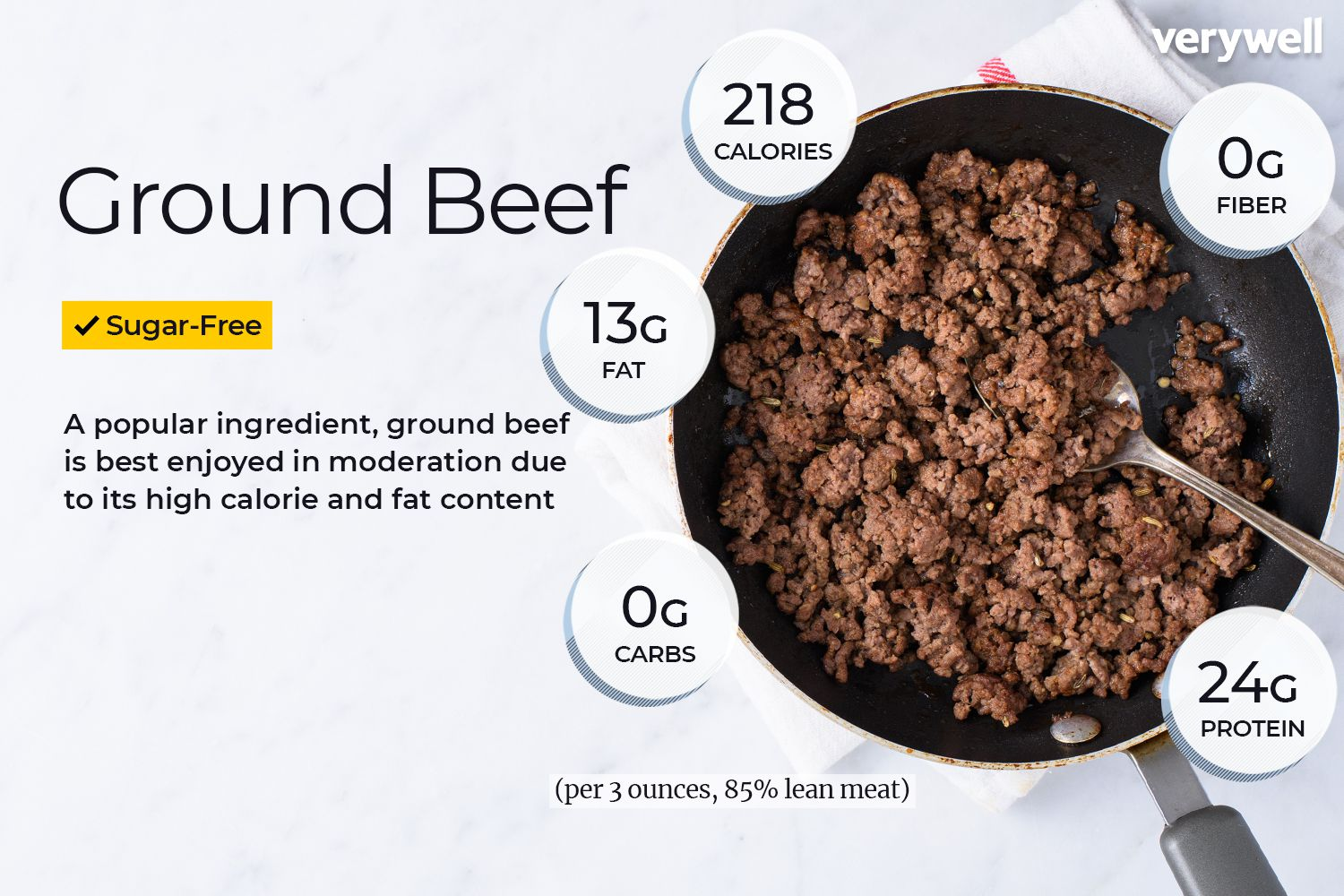 Ground Beef Nutrition Facts And Health Benefits