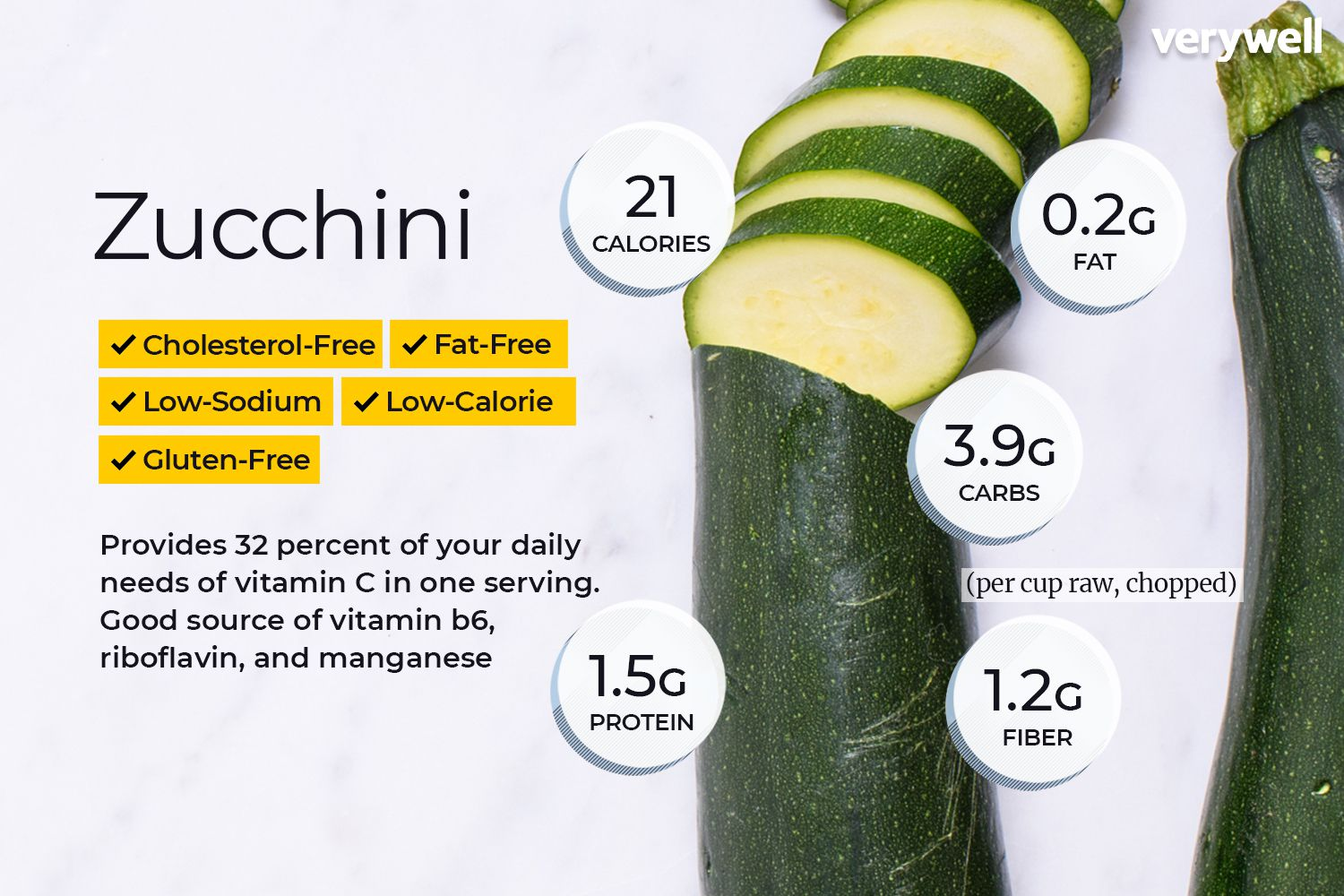 Zucchini Nutrition Facts And Health Benefits