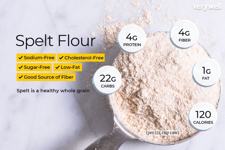 spelt flour nutrition facts and health benefits