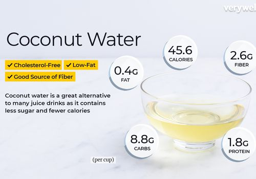 Coconut water annotated