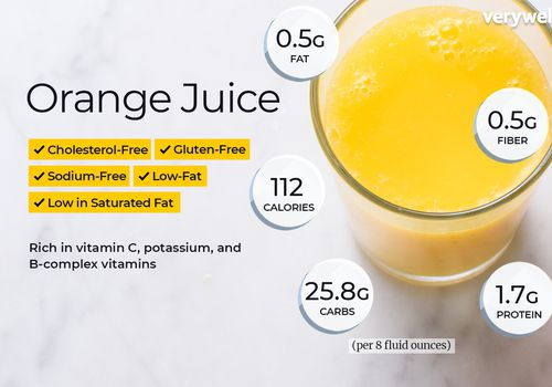 Orange Juice Nutrition Facts Calories Carbs And Health Benefits