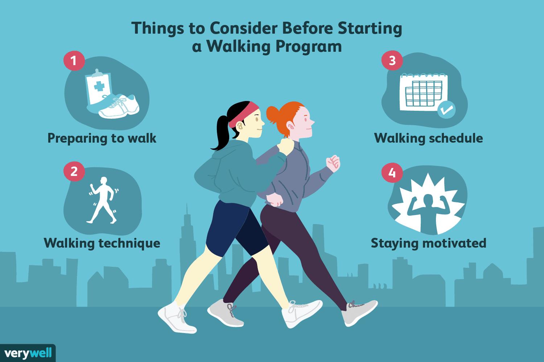Caminando para principiantes