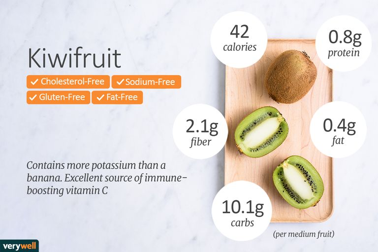 kiwi nutrition facts and health benefits
