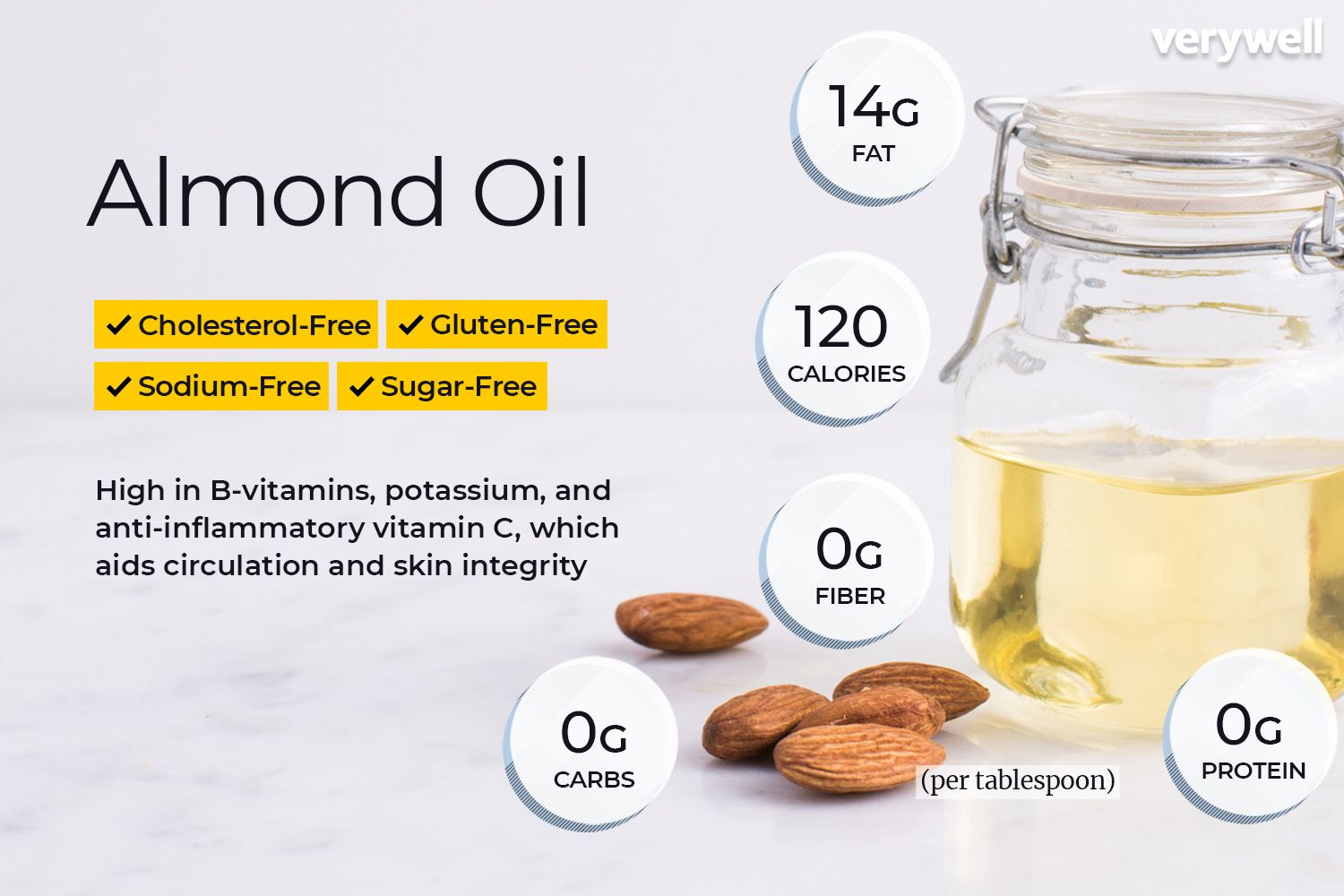 Almond Oil Nutrition Facts: Calories, Carbs, and Health Benefits