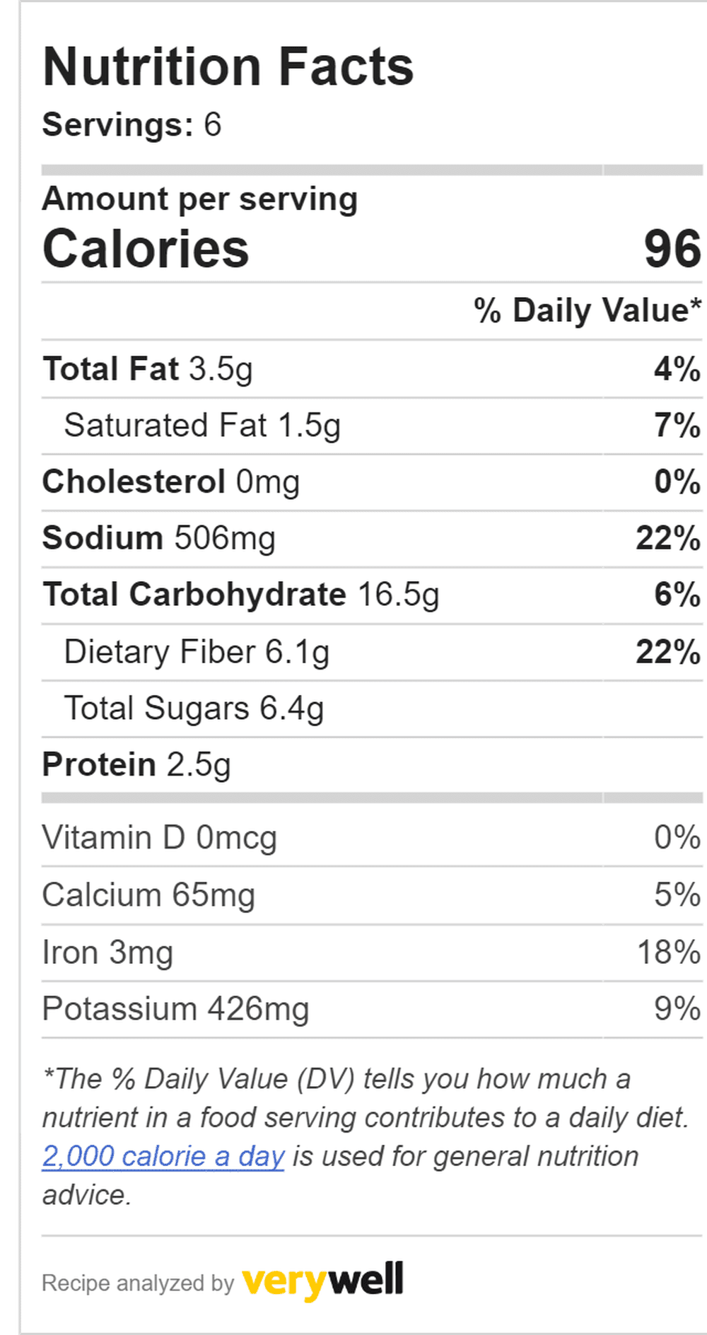 nutrition facts for pumpkin mash