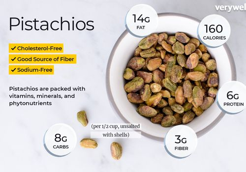 Pistachios annotated