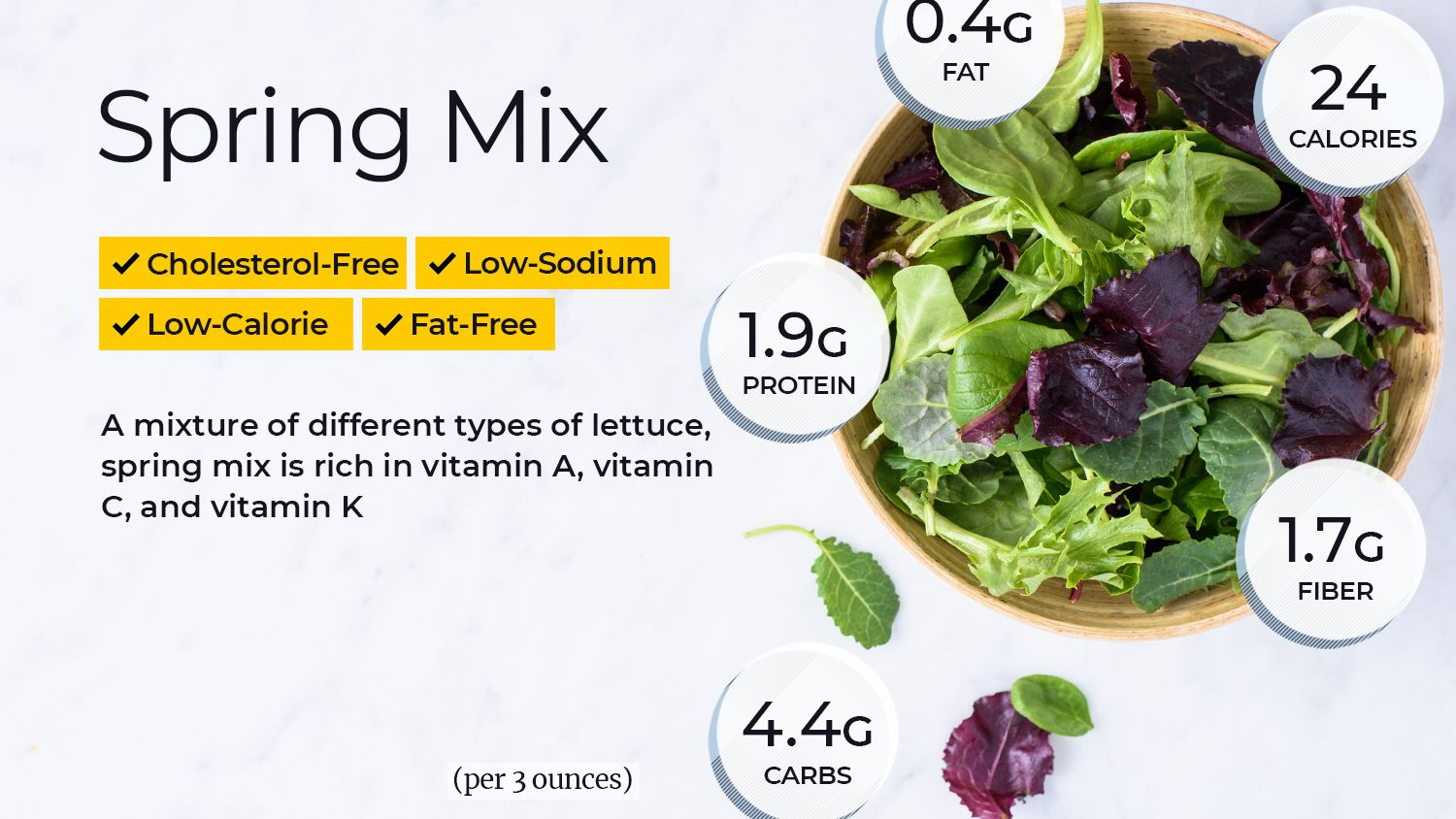 Spring Mix Nutrition Facts And Health Benefits
