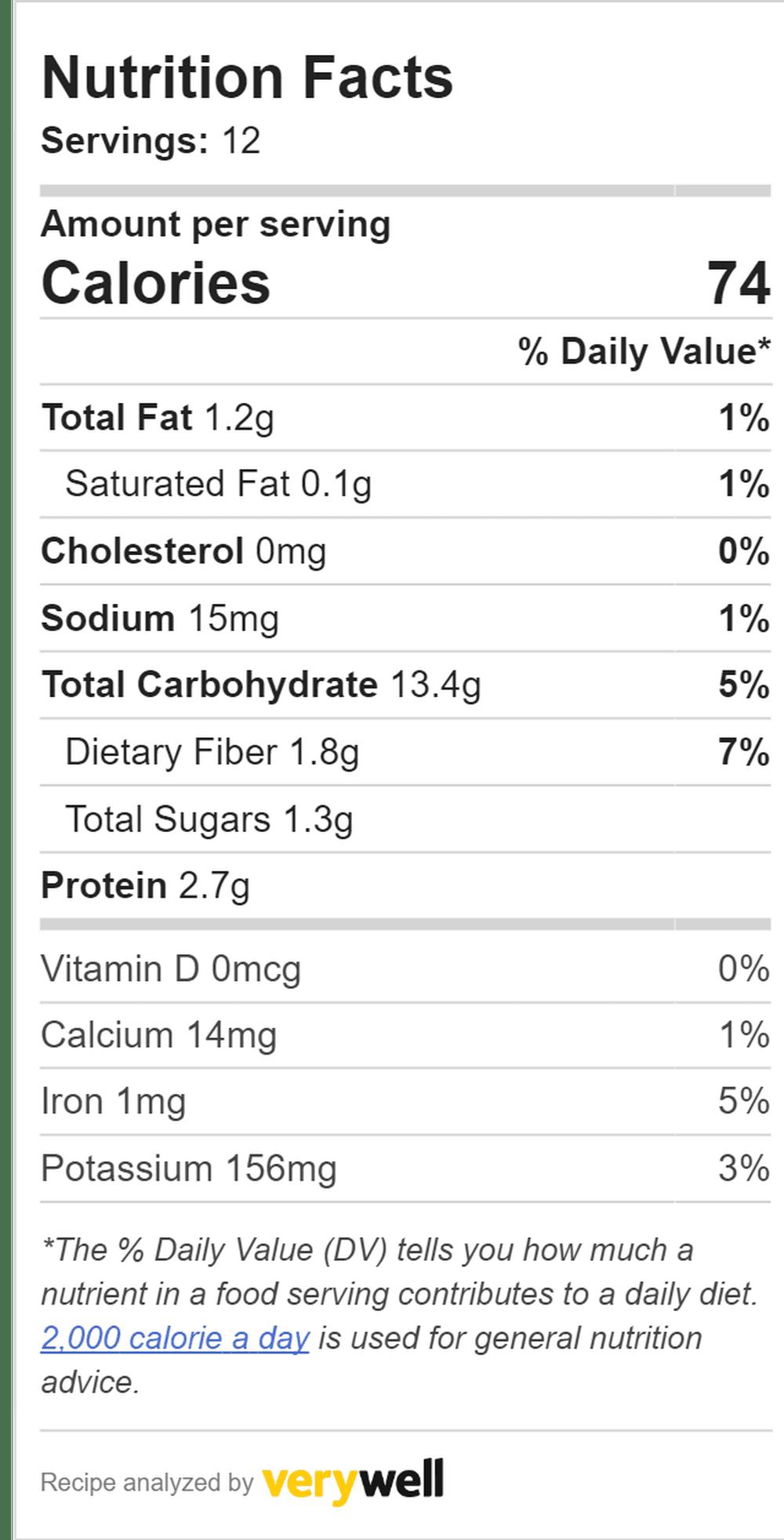 Nutrition label embed 2023430973 666a2fbdc44b4cbf850cfb227eb8b48e