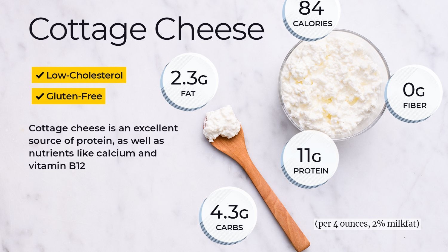 Cottage Cheese Nutrition Facts Calories Carbs And Health Benefits