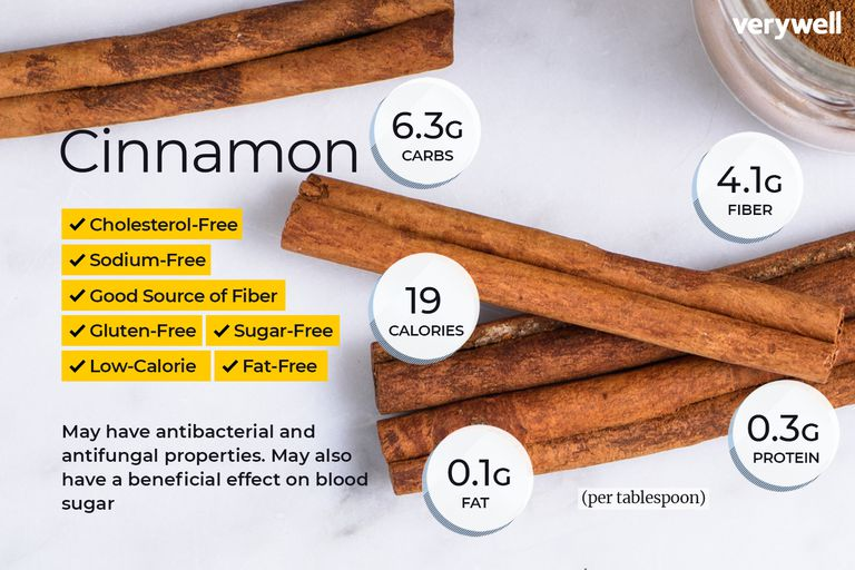 cinnamon nutrition facts and health benefits