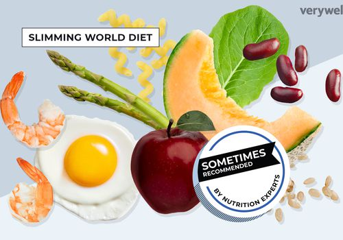 Slimming world diet