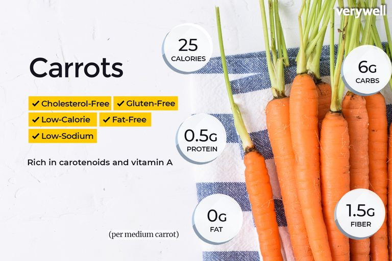carrots nutrition facts and health benefits