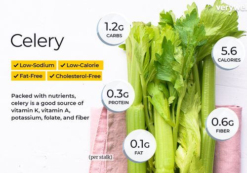 Celery annotated