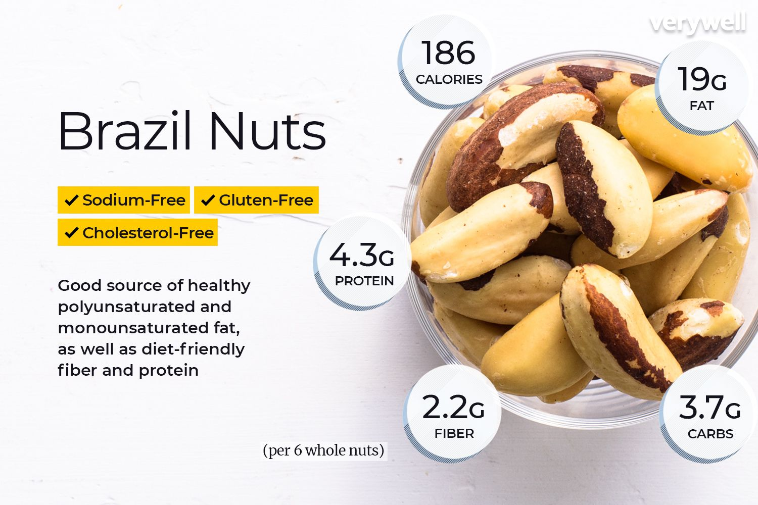 brazil nuts are super for diets infographic
