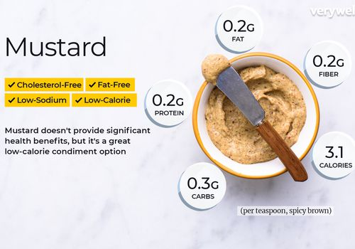Mustard annotated