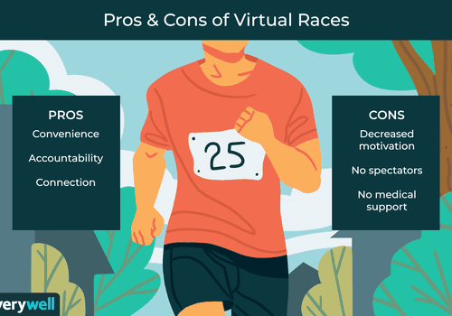 Pros and Cons of Virtual Races