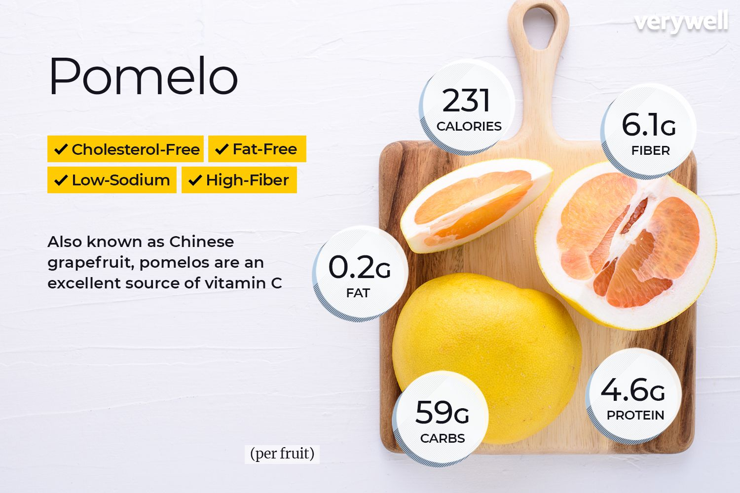 Pomelo Nutrition Facts And Health Benefits