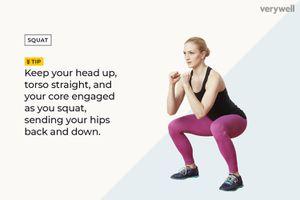 Squat annotated image