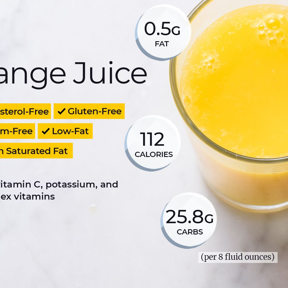 Orange Juice Nutrition Facts: Calories, Carbs, and Health