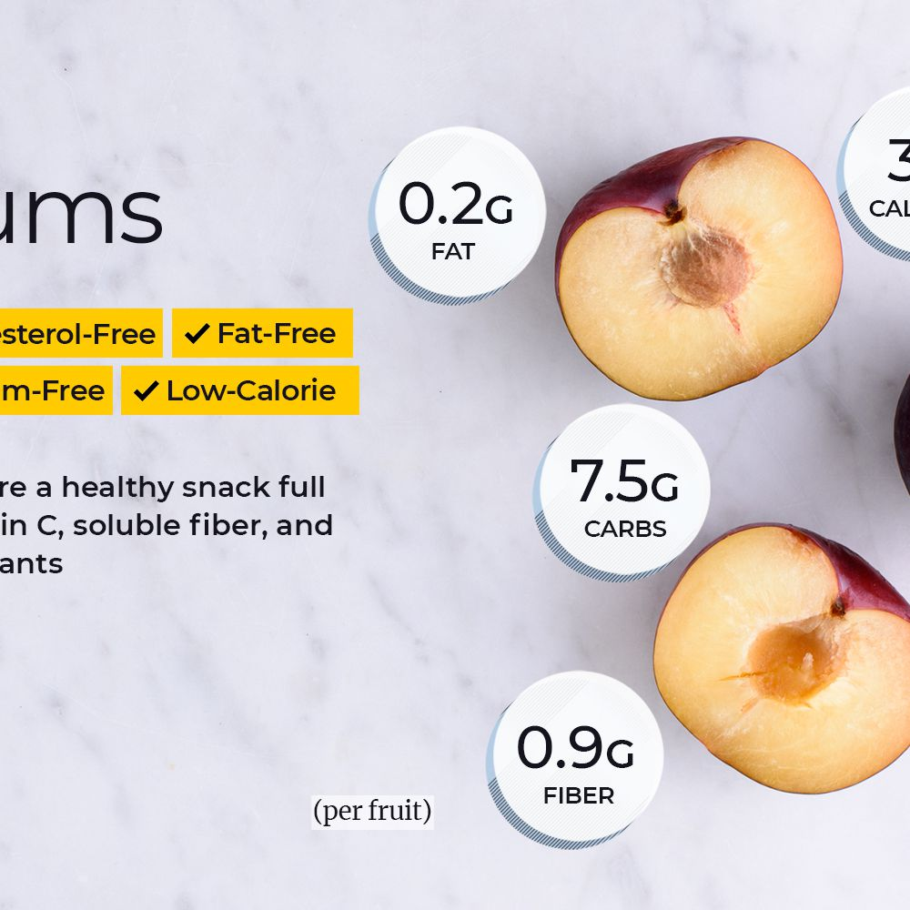 Plum Nutrition Facts And Health Benefits