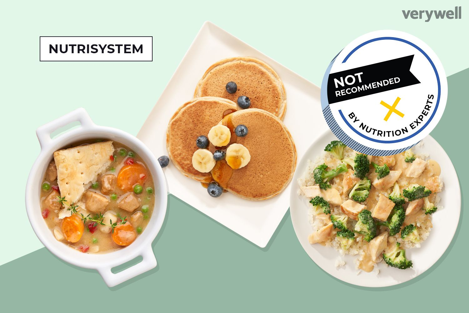 how much does nutrisystem really cost womans diet