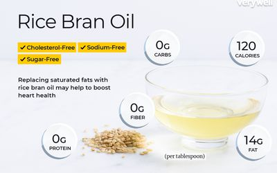 Olive Oil Nutrition Facts: Calories and Health Benefits