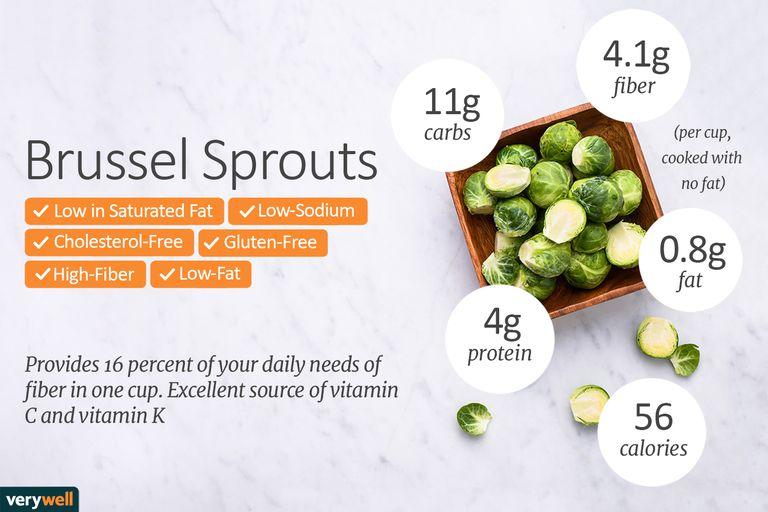 Brussels Sprouts Facts Calories Carbs And Health Benefits