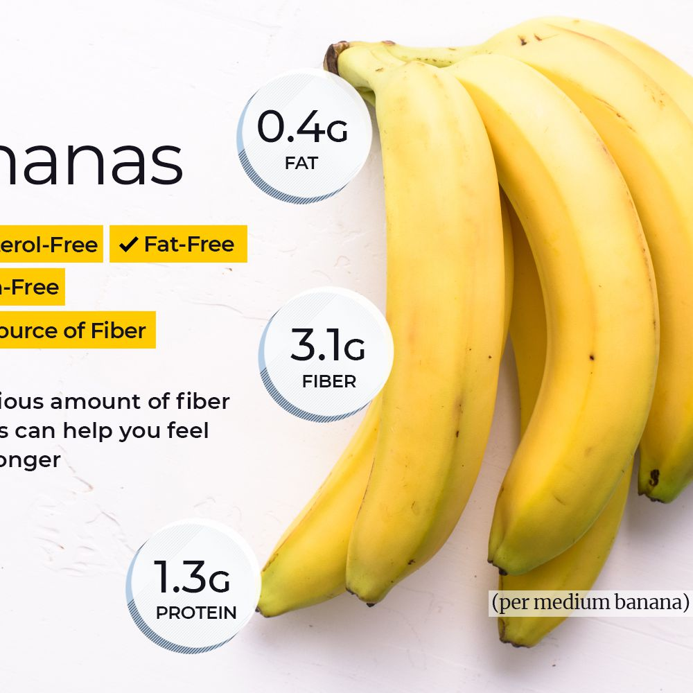 are bananas a good choice for dieting