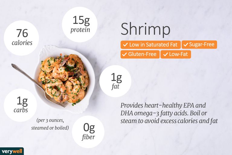 Shrimp Nutrition Facts Calories And Health Benefits