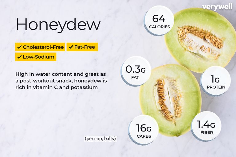 Honeydew, annotated