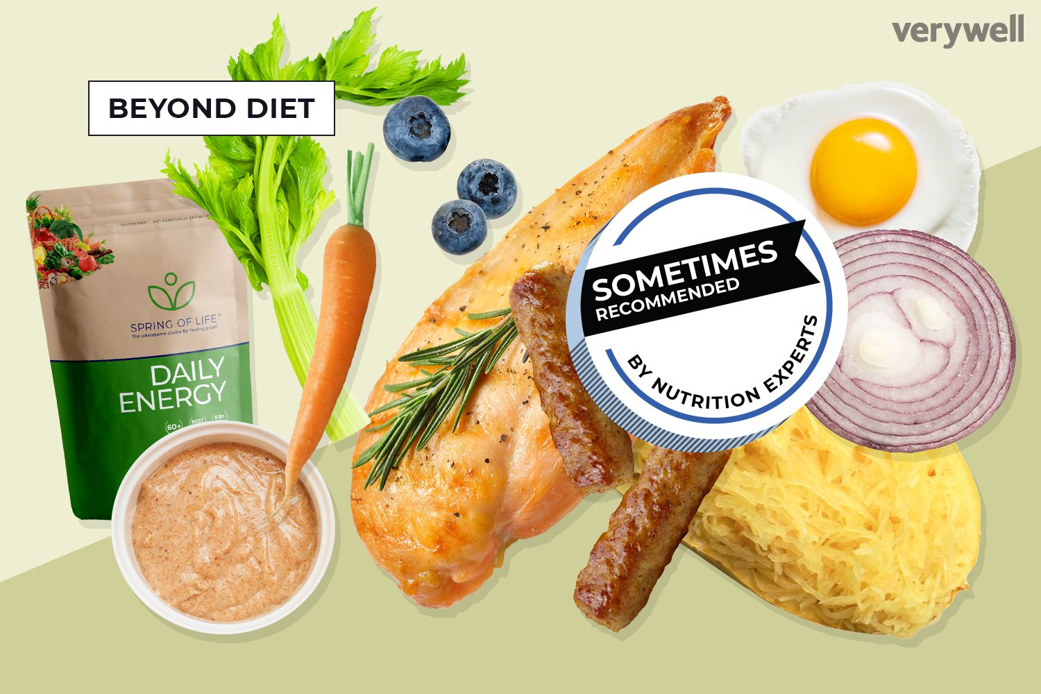 Beyond Diet Pros Cons And How It Works