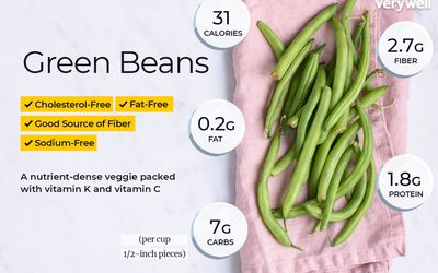 Cannellini Bean Nutrition Facts and