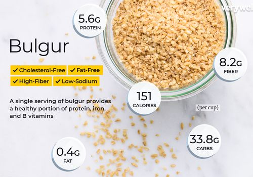 Bulgur, annotated
