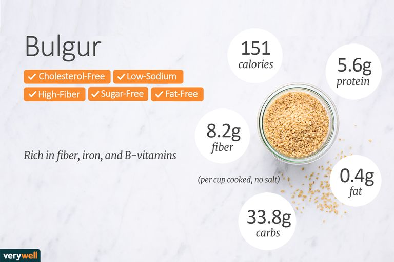 bulgur nutrition facts and health benefits