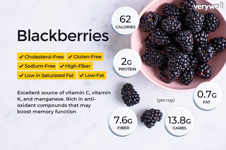 blackberries nutrition facts and health benefits
