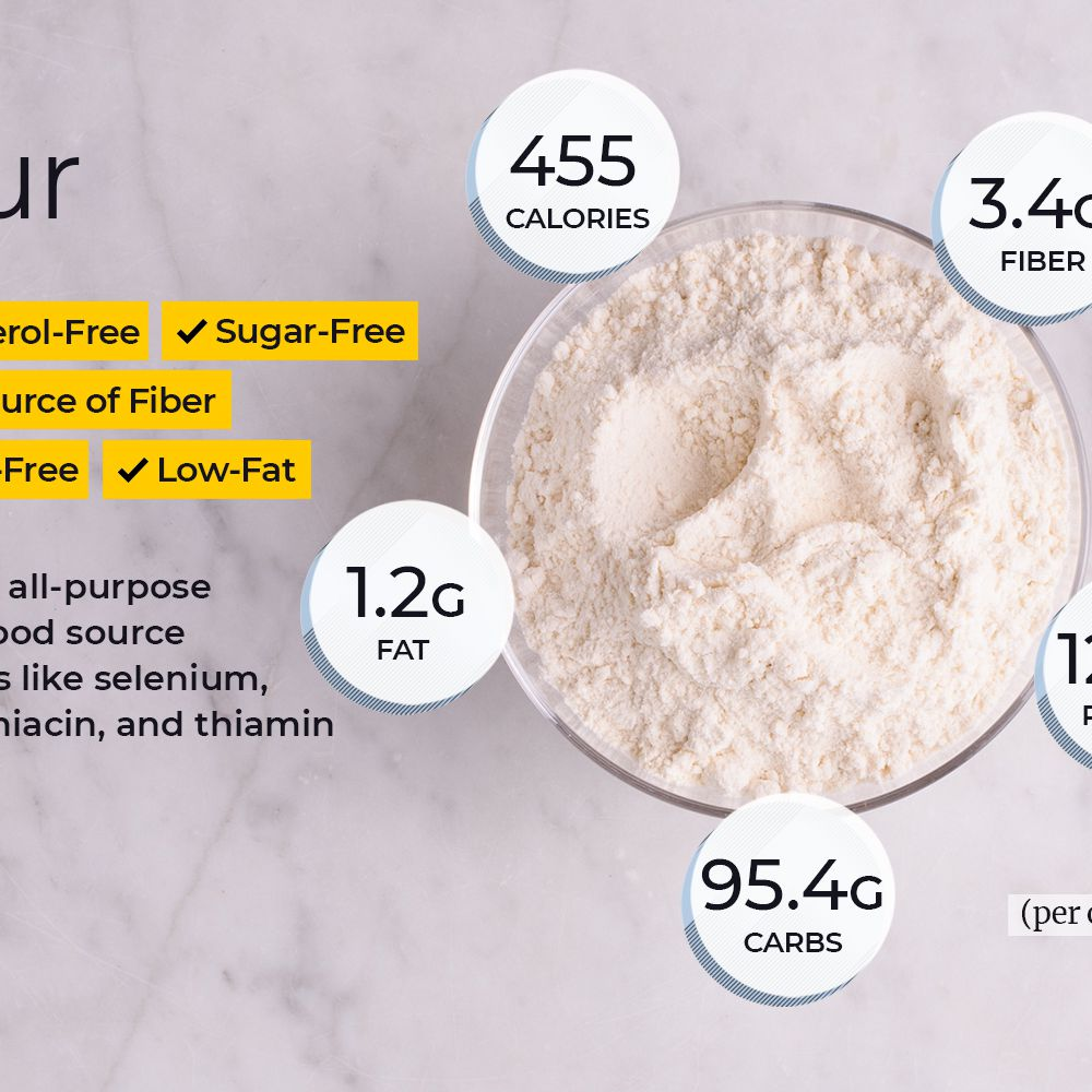 how flour was introduced to our diet