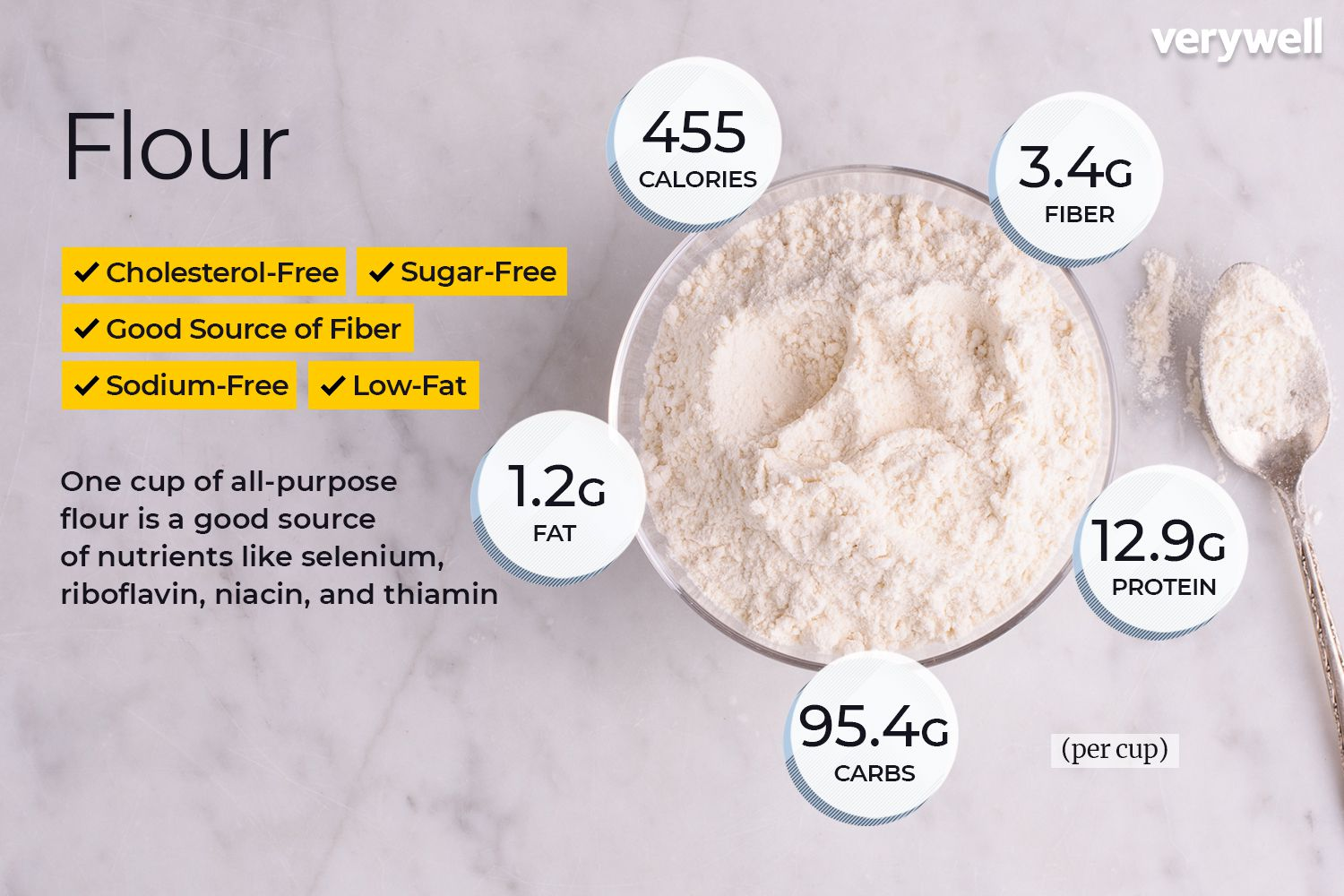 Flour Nutrition Calories And Health Benefits