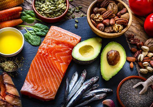 Healthy dietary pattern