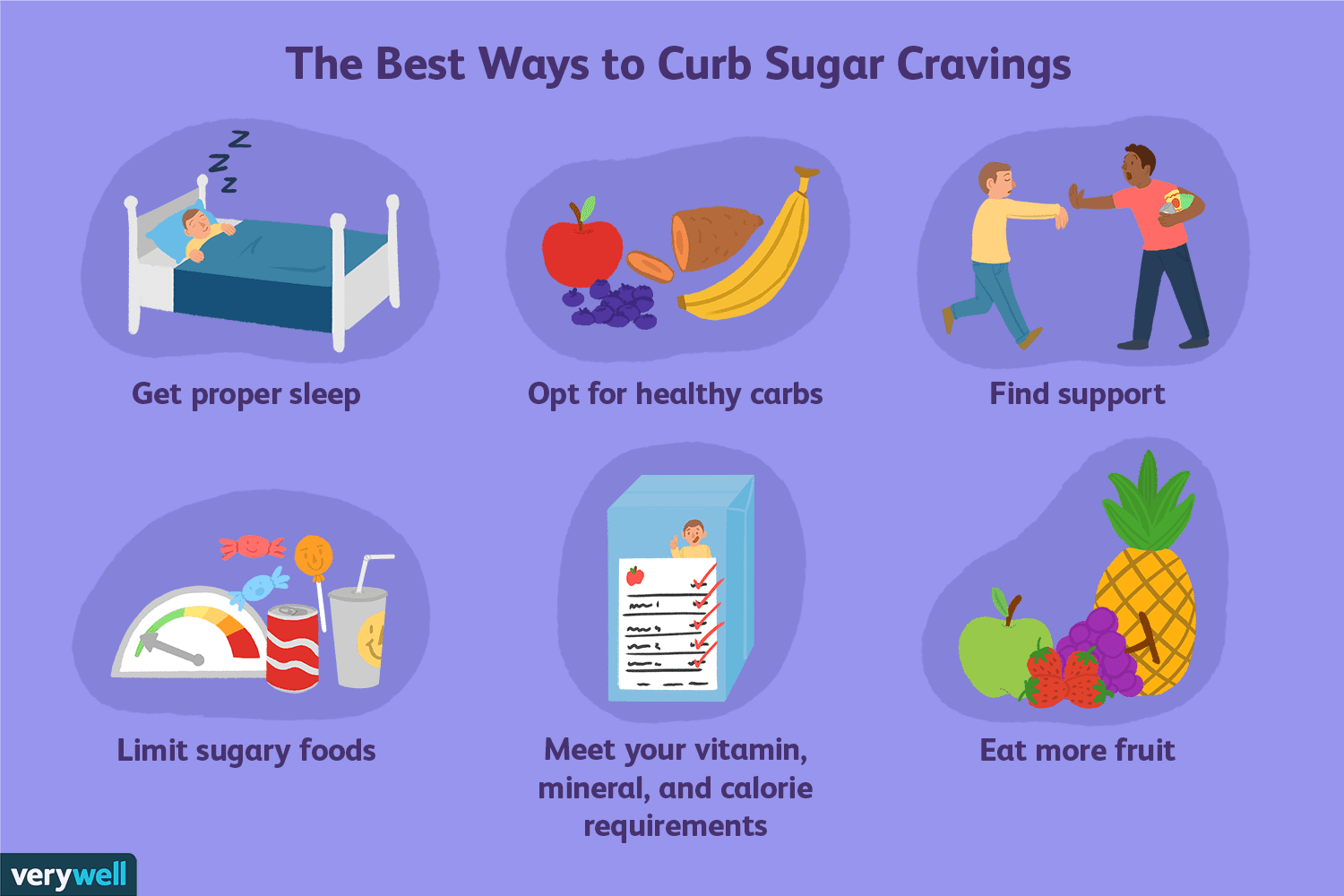 How To Help Curb Sugar Cravings